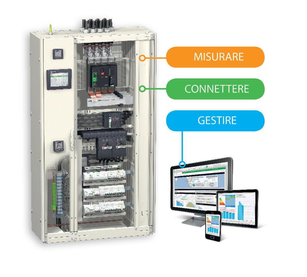 Interruttori in bassa tensione ad alta potenza masterpact mtz for Tipi di interruttori elettrici