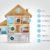 RISCO Group: gli installatori sempre più vicini alla smart home
