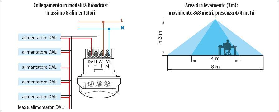 Sistema Dali Schemi Elettrici : Per la riqualificazione energetica nel terziario watt
